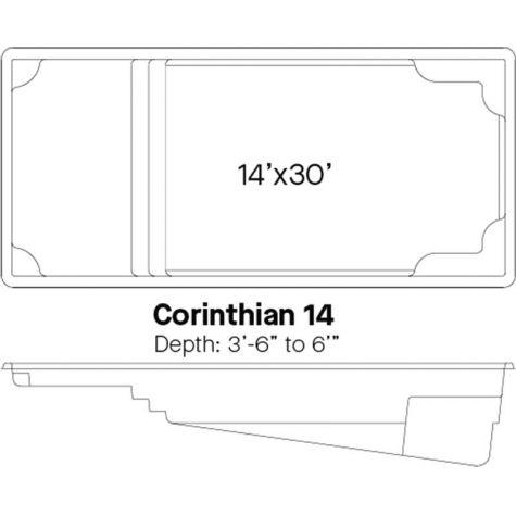 Corinthian 14