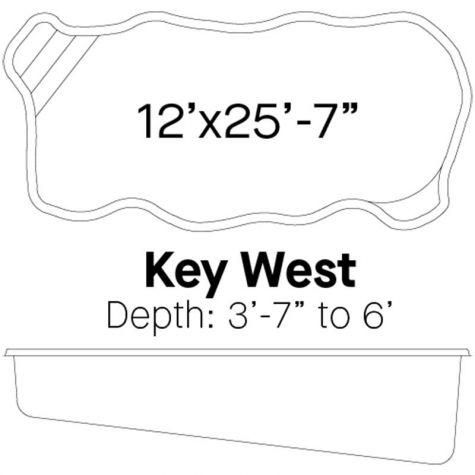 Keywest